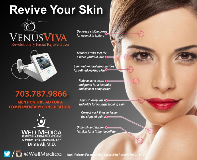 Venus Viva Treatment before and after